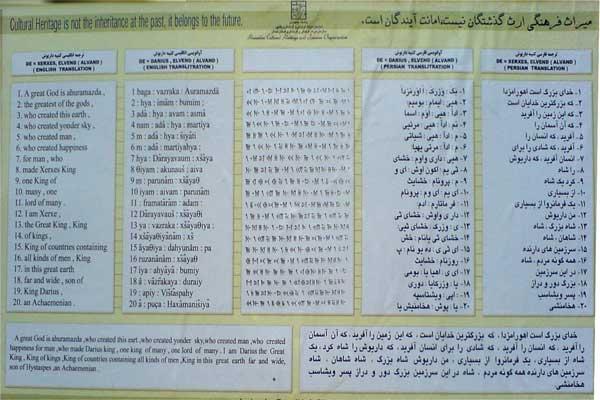 معرفی هتل های نزدیک گنجنامه
